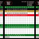 2016 Scorecard_Page_2